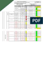 Matriz Completa de Indice Riesgos Críticos (1) (2)