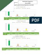 Resultados diagnostico Inicial Comparación Paralelos Ciencias.docx