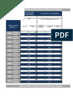 20190502 Calculadora ATELECAU (1)