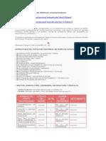 Catálogo Nacional de Perfiles Ocupacionales