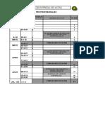 Cronograma de Entrega de Actas