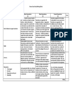 Financial Fundamentals Marking Rubric - PDF