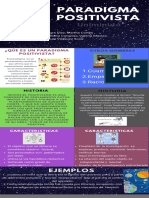 Paradigma positivista-Infografía