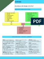 a1-a2_grammaire_indicateurs-de-temps.pdf
