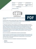 DIBUJE LA FORMA DE DESAJUSTE Y AJUSTE DE LA CULATA.docx