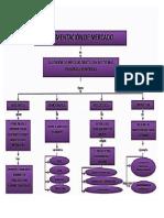mapa conceptual de segmentacion de mercado.docx