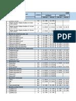 Costos de materiales.xlsx