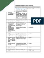 ACTIVIDADES DE  EDUCACION INICIAL  2019..docx