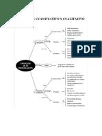 ENFOQUE CUANTITATIVO Y CUALITATIVO.docx