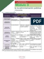 PARCIAL 2 Derecho Administrativo-.pdf