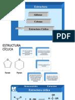 2. Monosacáridos cíclicos.pdf