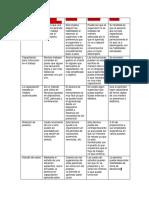 Actividad 3.3 Métodos de capacitación.docx