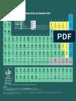 tabelaperic3b3dicadoselementosiupac-color.pdf