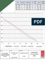 Perfil Tuberia.pdf