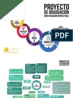 proyecto de graduacion doc apoyo. versión corregida vero pdf