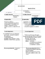 Cuadro comparativo de técnicas Psicometricas y Proyectivas