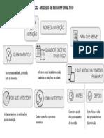 Modelo Mapa Visual Invencao