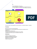 Matriz FODA.doc