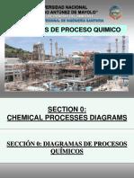 2.-CLASE-DE-OPERACIONES-UNITARIAS (1).ppt