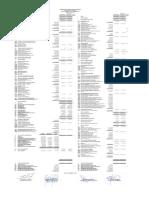 3. Balance General Comparativo Ypfb 2016
