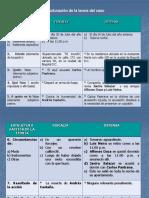 Estructura de la teoria del caso Colombia.pptx