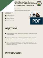 Fundamentos de La Organización Administrativa