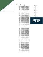 Grafica de La Parabola