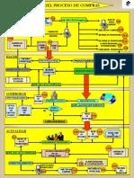 diagrama_compras