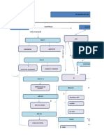 filosofia mapa conceptual