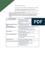 Las TI de salud constan de una variedad de sistemas como.docx