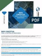 Mapa Conceptual Gestion de Inventarios ES
