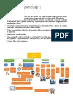 Actividad de aprendizaje 1 ev 7.pptx