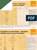 BASF Emulsifiants Et Bases Auto Emulsionnantes