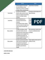 API. 1 met.inv.social.docx