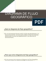 Diagrama de Flujo Geográfico