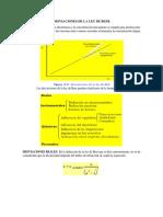 DESVIACIONES DE LA LEY DE BEER.docx