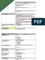 Instrumen Manajemen Informasi Dan Rekam Medik (MIRM)-Converted