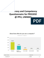 IT Literacy and Competency Questionnaire for PRX1032