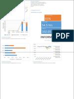 Informacion General del Trabajo.pdf