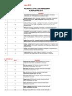 Contoh Deskripsi raport kurikulum 2013.docx