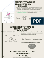 El Coeficiente Total de Transferencia