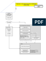 JJWC PDF Flowchart - Ordinance Violation CAR (REV)
