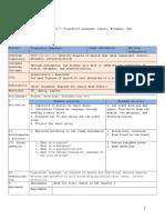 1 Lesson Plans Format - Copy