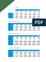 Tablas de Presupuestos - Empresa Comercial Para Los Alumnos