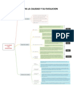 esquema la calidad y su evolucion.pdf