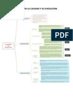 esquema calidad y su evolucion.pdf