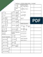 Formulario de Derivadas - Curso de Calculo Diferencial