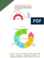 evaluaciòn formativa diagramas