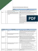 Tugas_farmakoekonomi-.pdf