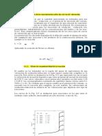 Efecto de la concentración sobre las curvas de valoración.docx